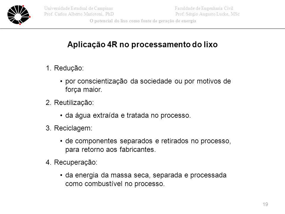 Aplicação 4R no processamento do lixo