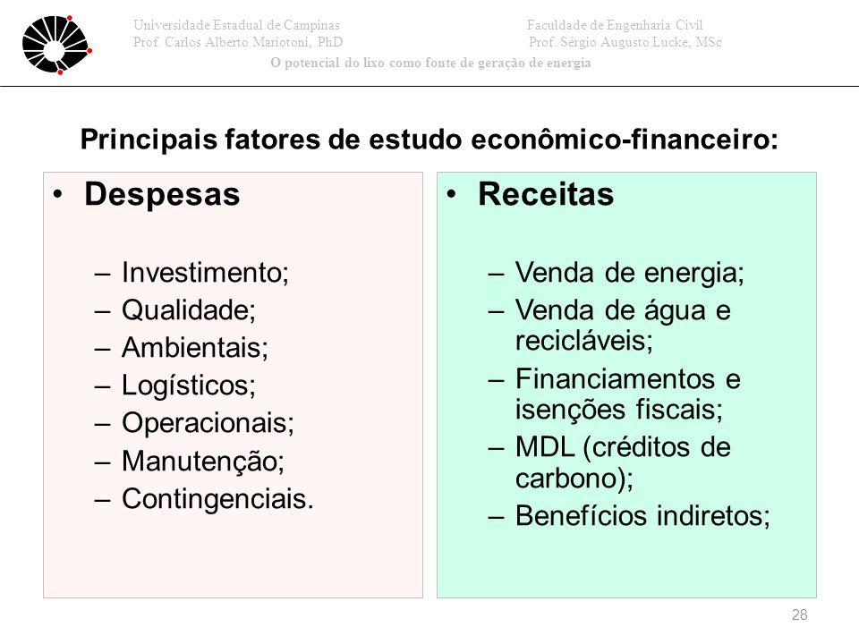 Despesas Receitas Principais fatores de estudo econômico-financeiro: