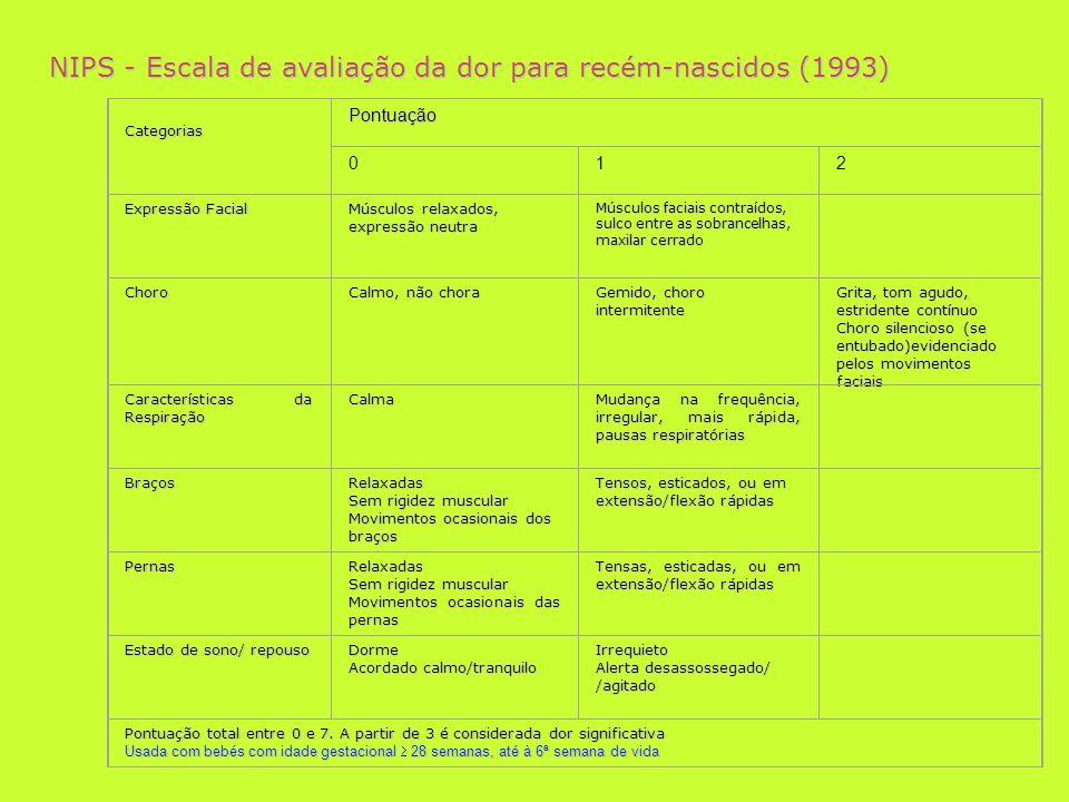 NIPS - Escala de avaliação da dor para recém-nascidos (1993)