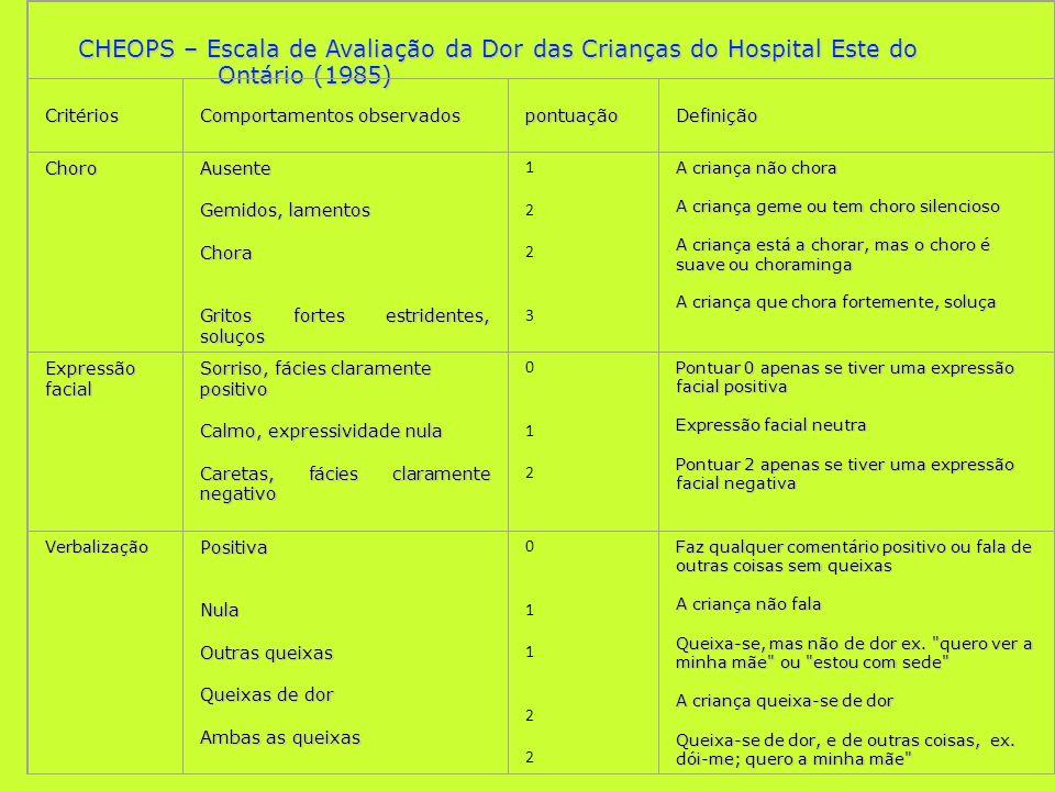 CHEOPS – Escala de Avaliação da Dor das Crianças do Hospital Este do
