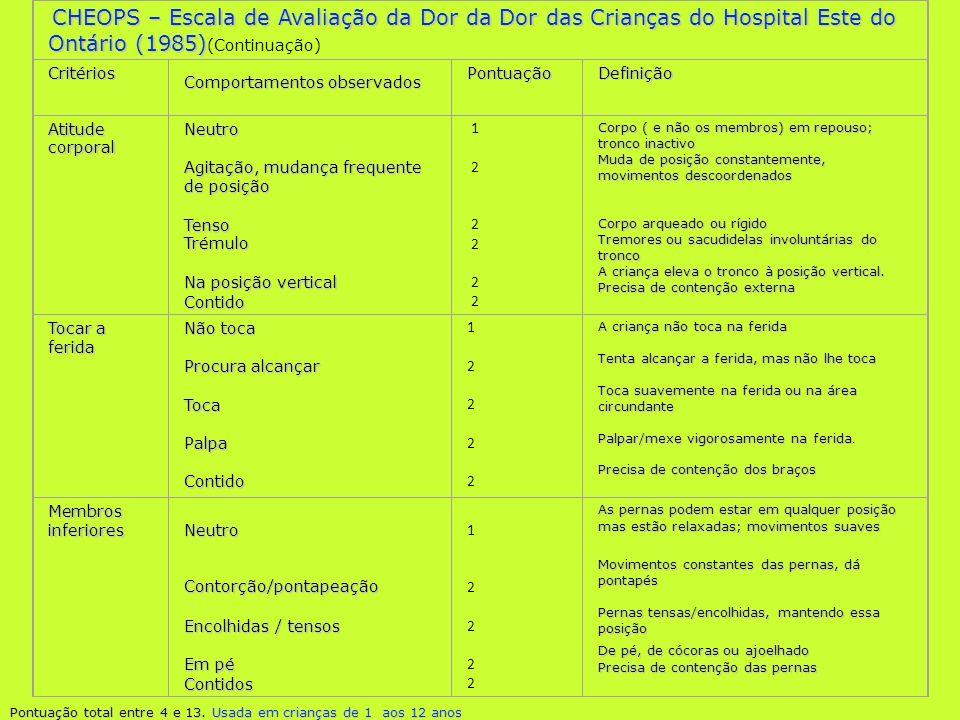 CHEOPS – Escala de Avaliação da Dor da Dor das Crianças do Hospital Este do Ontário (1985)(Continuação)
