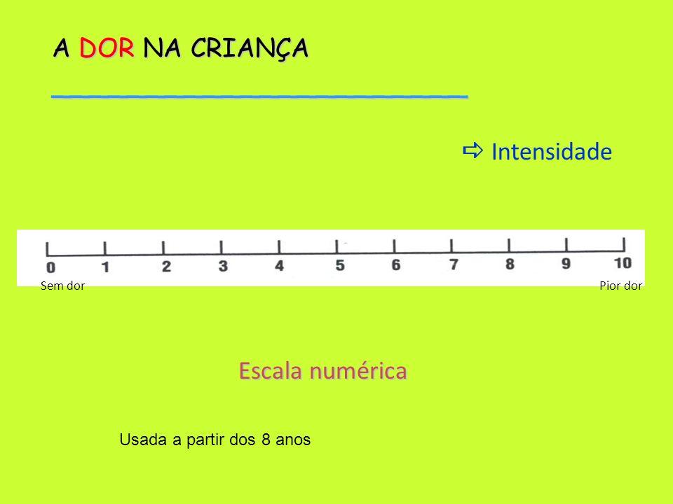 Escala numérica A DOR NA CRIANÇA ______________________  Intensidade