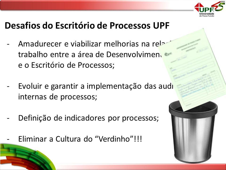 Desafios do Escritório de Processos UPF
