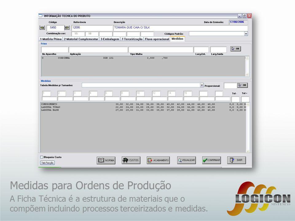 Medidas para Ordens de Produção