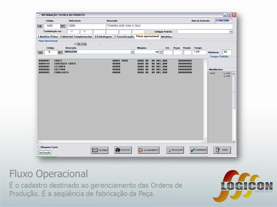 Fluxo Operacional É o cadastro destinado ao gerenciamento das Ordens de Produção.