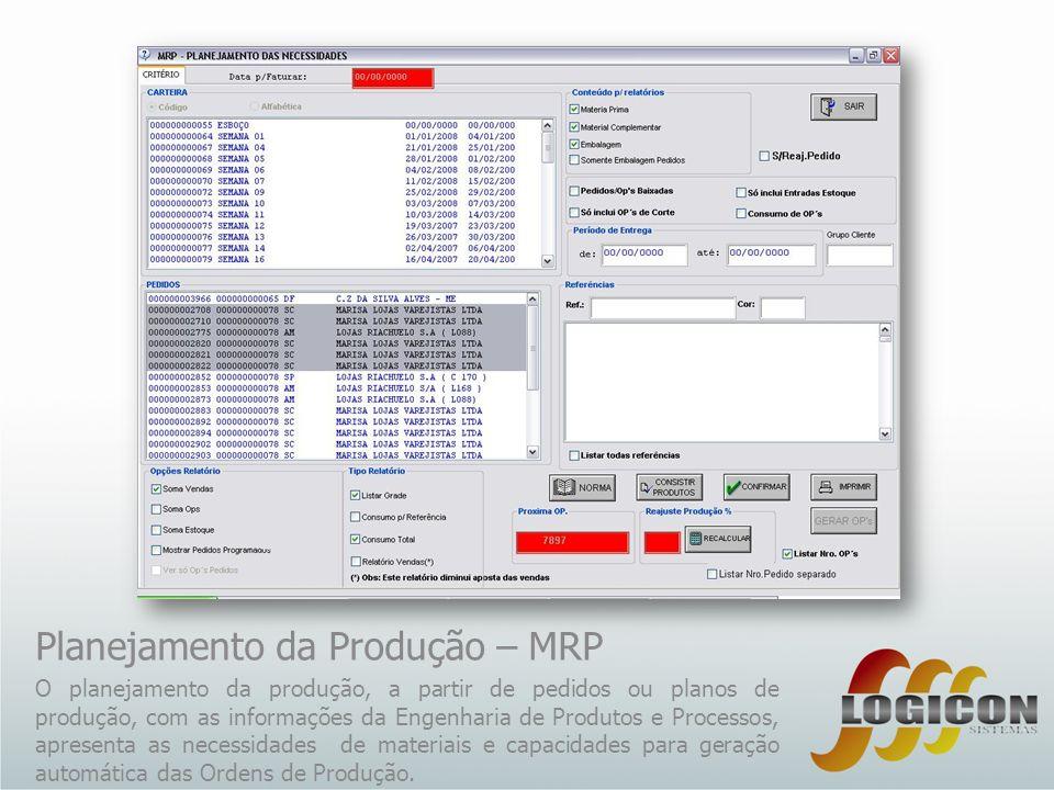 Planejamento da Produção – MRP