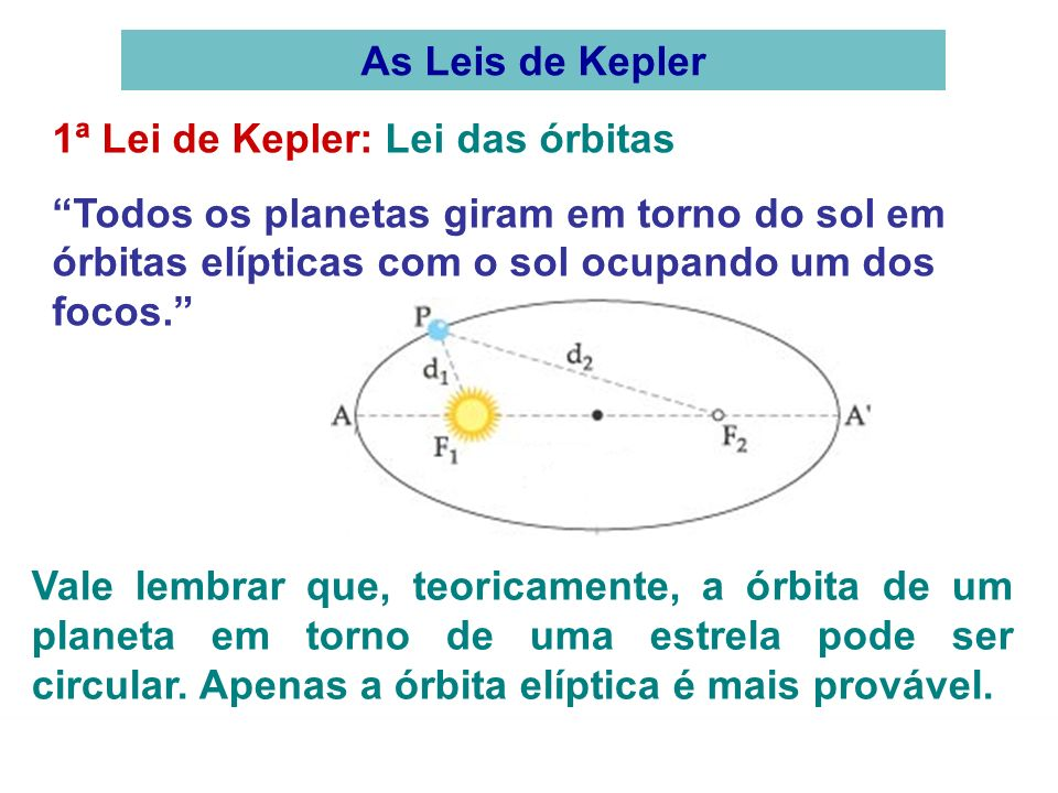 As Leis de Kepler 1ª Lei de Kepler: Lei das órbitas. Todos os planetas giram em torno do sol em órbitas elípticas com o sol ocupando um dos focos.
