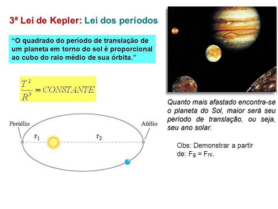 3ª Lei de Kepler: Lei dos períodos