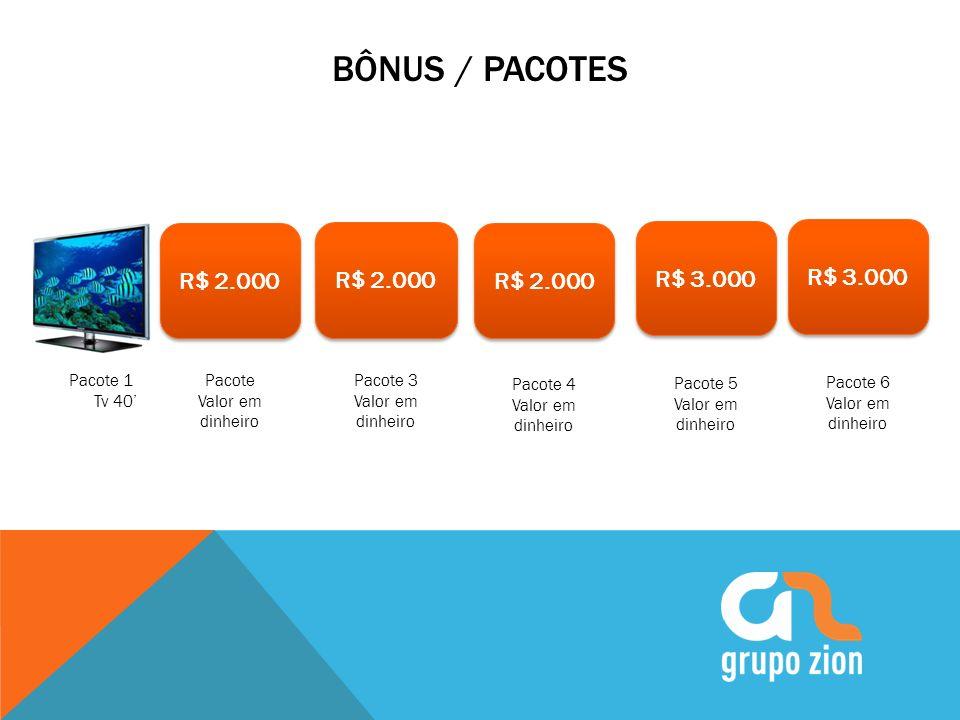 Bônus / Pacotes R$ 2.000 R$ 2.000 R$ 2.000 R$ 3.000 R$ 3.000 Pacote 1