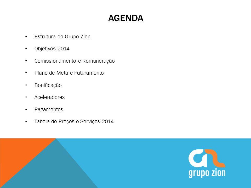 Agenda Estrutura do Grupo Zion Objetivos 2014