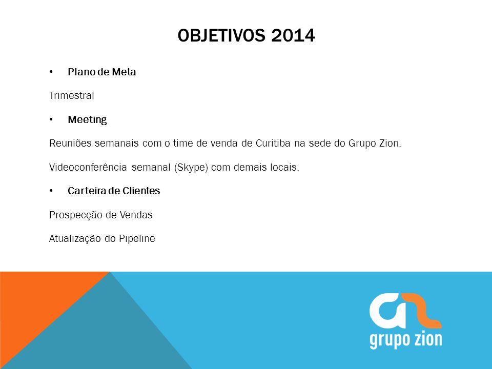 Objetivos 2014 Plano de Meta Trimestral Meeting