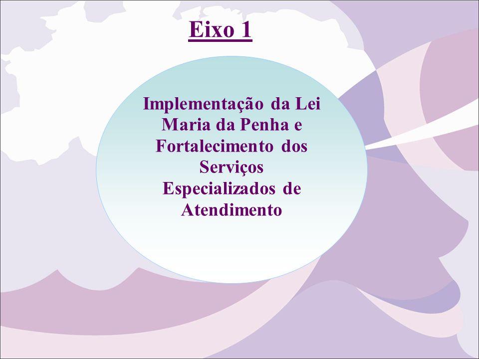 Eixo 1 Implementação da Lei Maria da Penha e Fortalecimento dos Serviços Especializados de Atendimento.