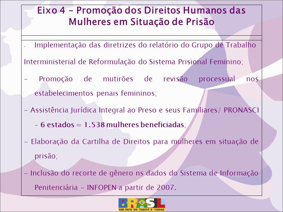 Eixo 4 – Promoção dos Direitos Humanos das Mulheres em Situação de Prisão