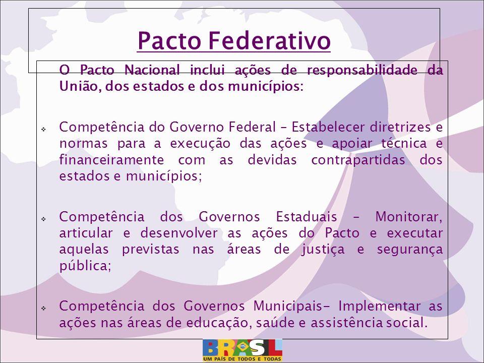 Pacto Federativo O Pacto Nacional inclui ações de responsabilidade da União, dos estados e dos municípios: