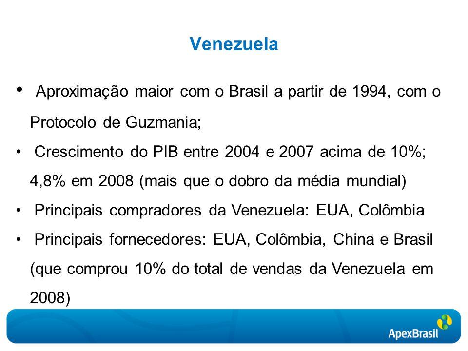 Venezuela Aproximação maior com o Brasil a partir de 1994, com o Protocolo de Guzmania;