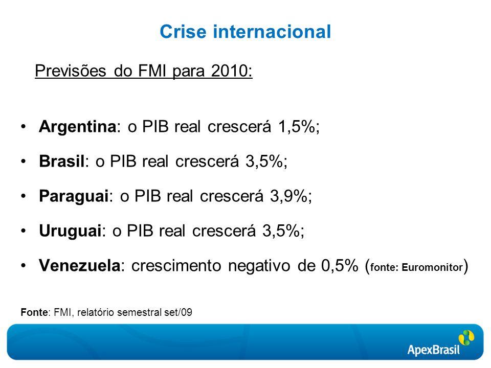 Crise internacional Previsões do FMI para 2010:
