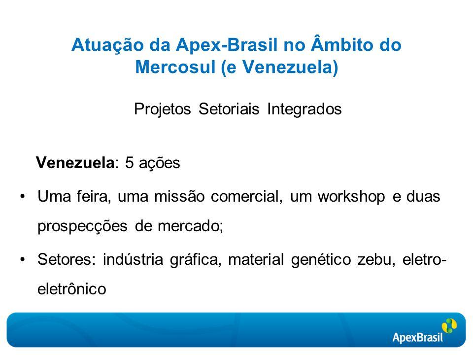 Atuação da Apex-Brasil no Âmbito do Mercosul (e Venezuela)