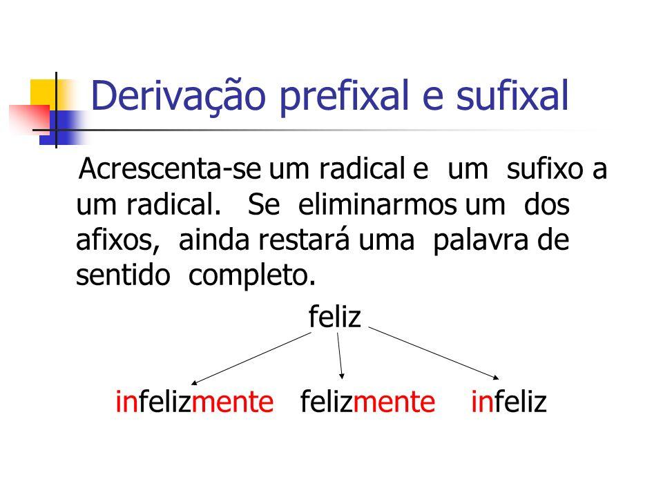 Derivação prefixal e sufixal