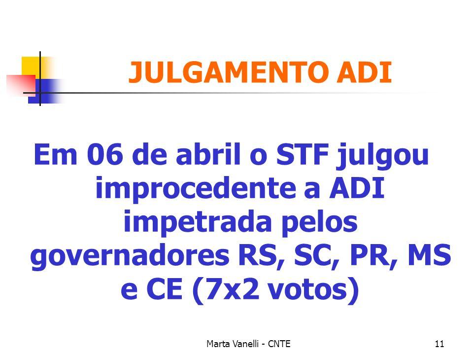 JULGAMENTO ADI Em 06 de abril o STF julgou improcedente a ADI impetrada pelos governadores RS, SC, PR, MS e CE (7x2 votos)