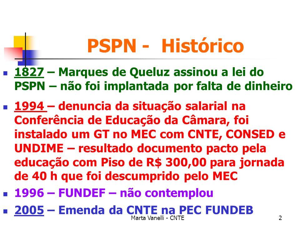 PSPN - Histórico 1827 – Marques de Queluz assinou a lei do PSPN – não foi implantada por falta de dinheiro.