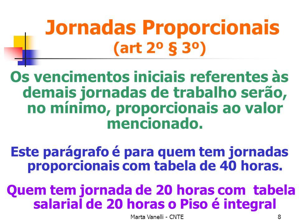 Jornadas Proporcionais (art 2º § 3º)
