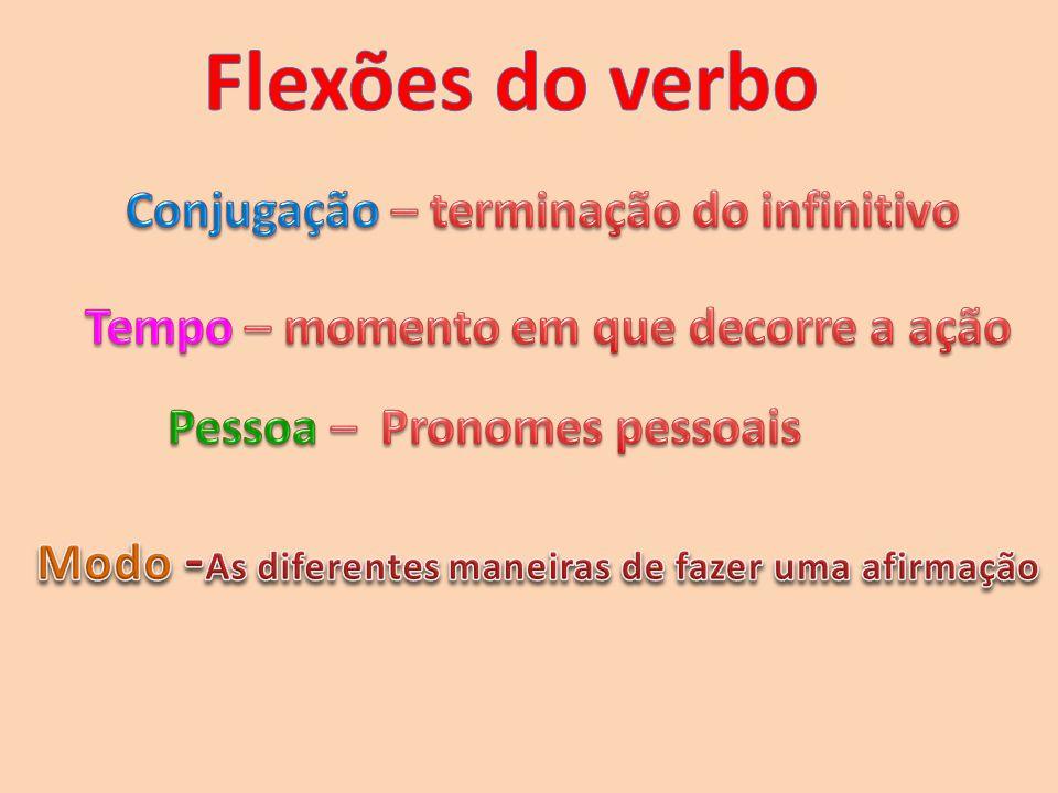 Flexões do verbo Conjugação – terminação do infinitivo