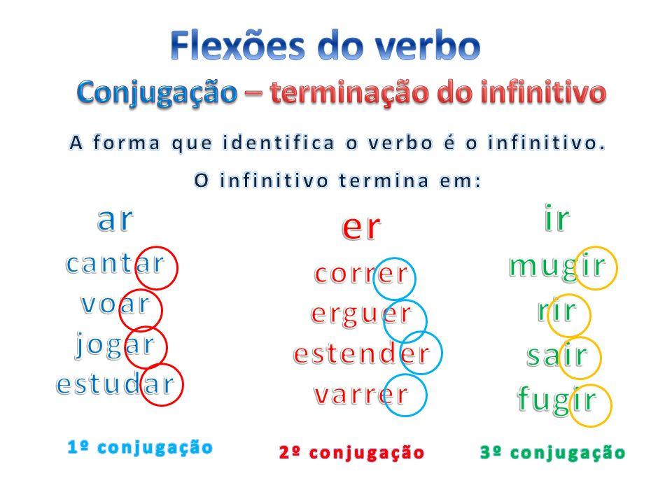 Flexões do verbo er ar ir mugir rir sair fugir