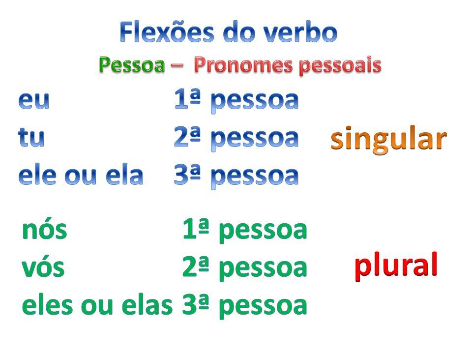 Pessoa – Pronomes pessoais