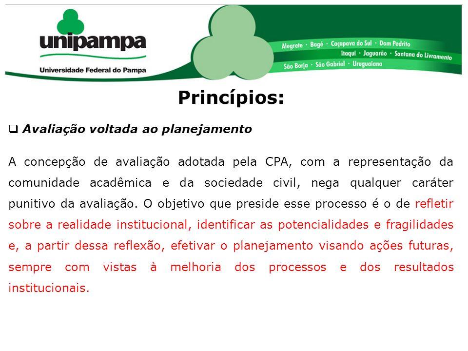 COMISSÃO PRÓPRIA DE AVALIAÇÃO (CPA) Princípios: