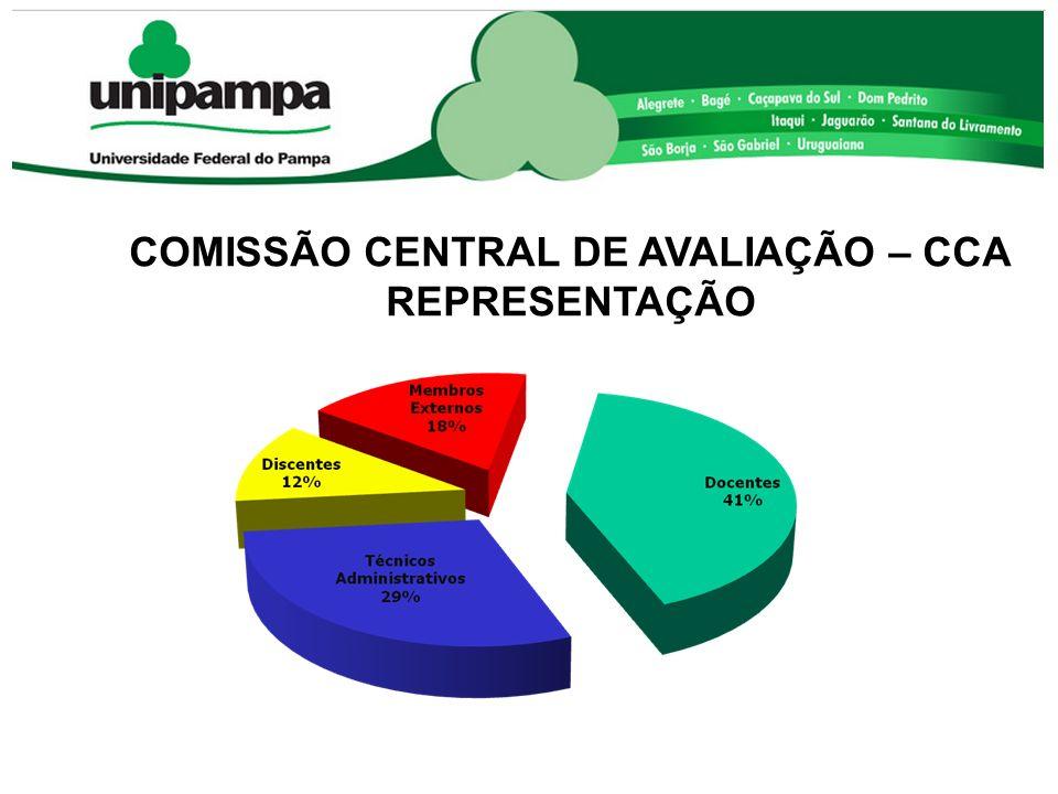 COMISSÃO CENTRAL DE AVALIAÇÃO – CCA REPRESENTAÇÃO