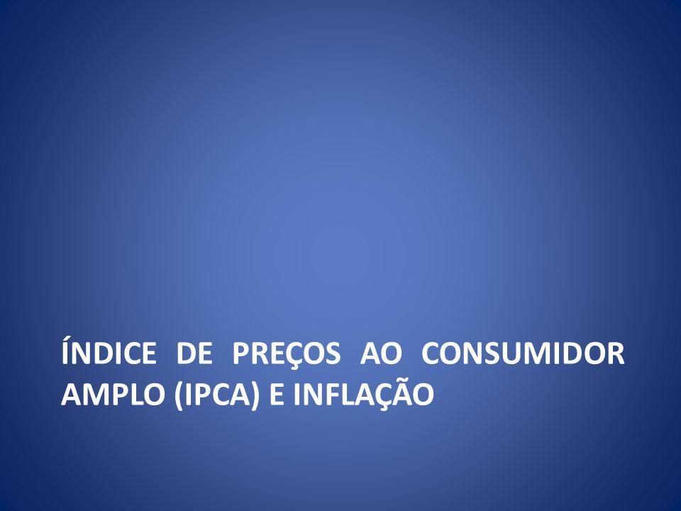 ÍNDICE DE PREÇOS AO CONSUMIDOR AMPLO (IPCA) E INFLAÇÃO