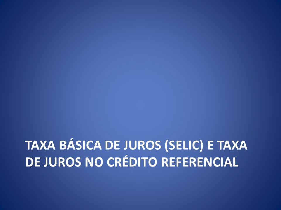 Taxa básica de juros (selic) e taxa de juros no crédito referencial
