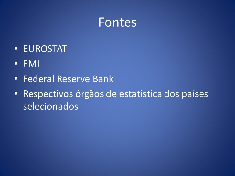 Fontes EUROSTAT FMI Federal Reserve Bank