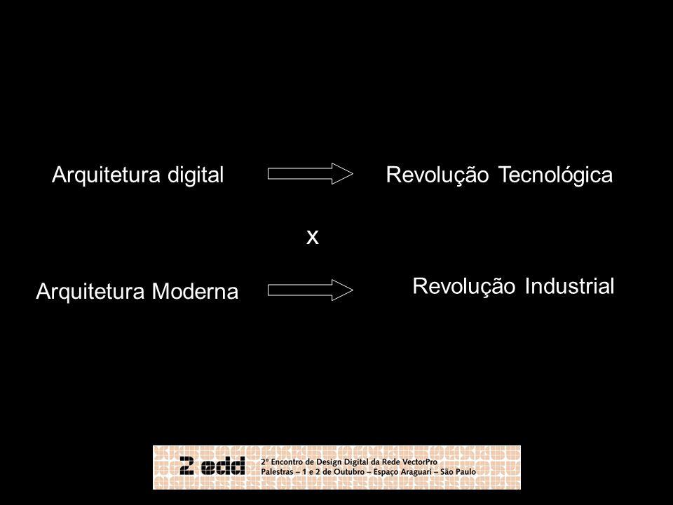 x Arquitetura digital Revolução Tecnológica Revolução Industrial