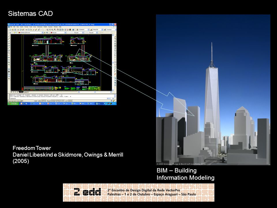 Sistemas CAD BIM – Building Information Modeling Freedom Tower