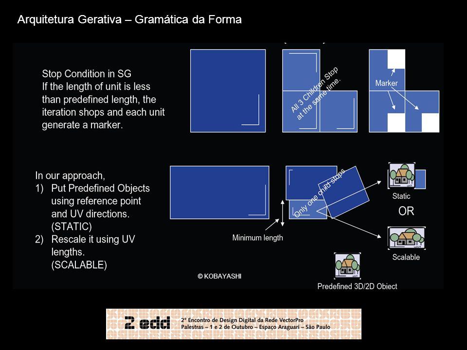 Arquitetura Gerativa – Gramática da Forma