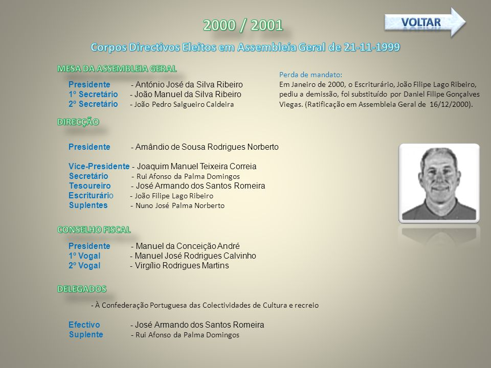 Corpos Directivos Eleitos em Assembleia Geral de 21-11-1999
