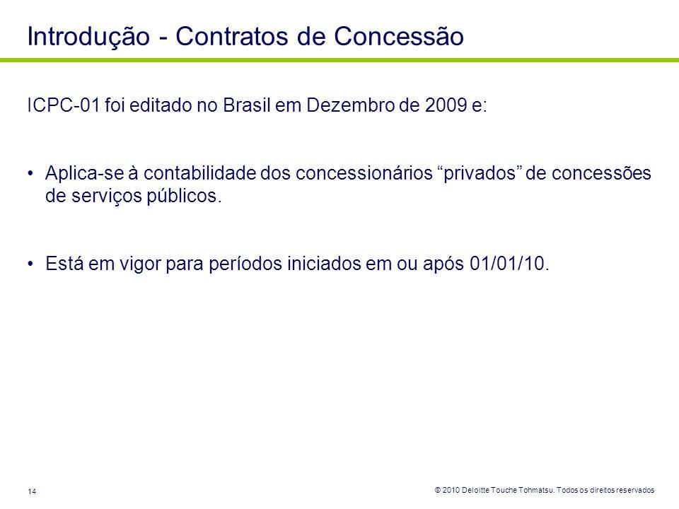 Introdução - Contratos de Concessão