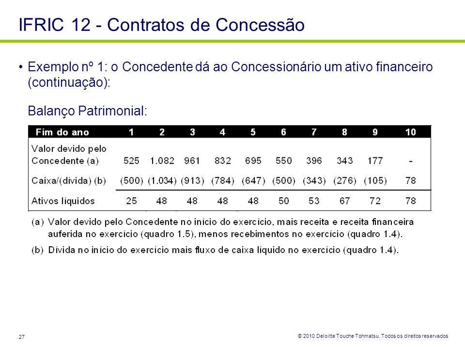 IFRIC 12 - Contratos de Concessão