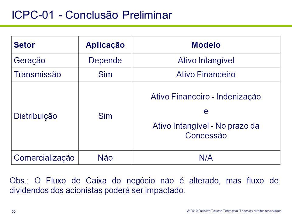 ICPC-01 - Conclusão Preliminar