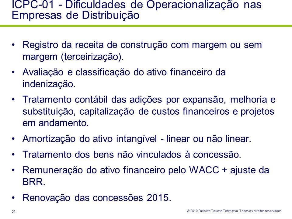 ICPC-01 - Dificuldades de Operacionalização nas Empresas de Distribuição