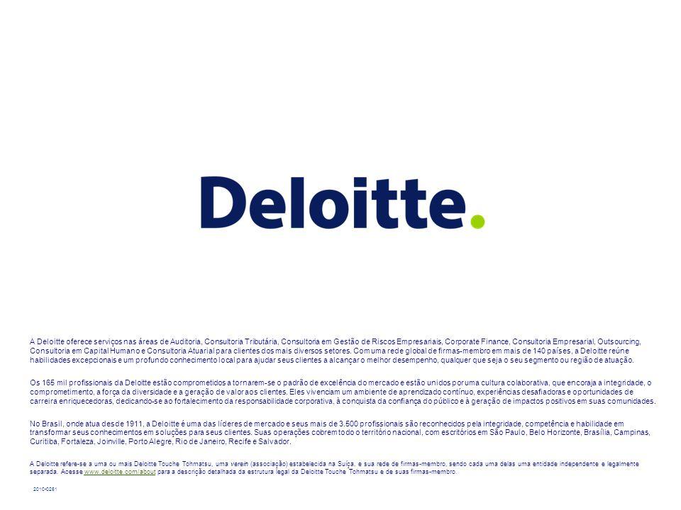© 2008 Deloitte Touche Tohmatsu. Todos os direitos reservados.