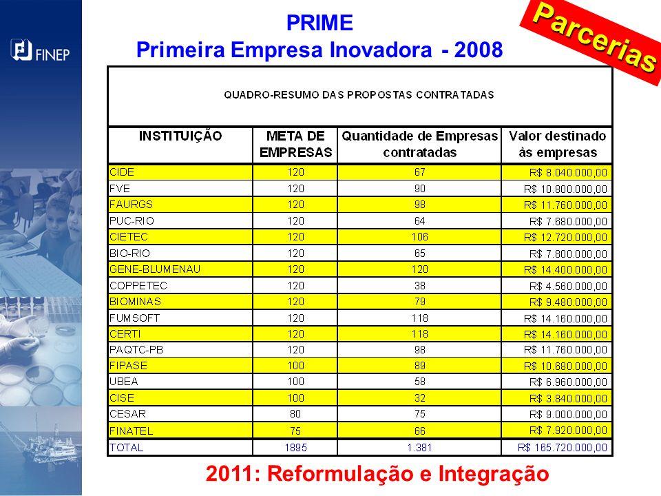 Primeira Empresa Inovadora - 2008 2011: Reformulação e Integração