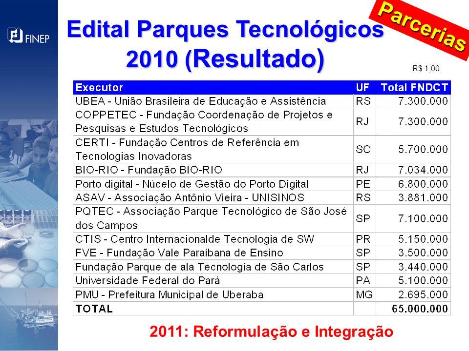 Edital Parques Tecnológicos 2010 (Resultado)
