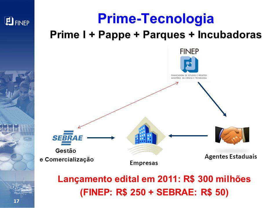 Prime-Tecnologia Prime I + Pappe + Parques + Incubadoras
