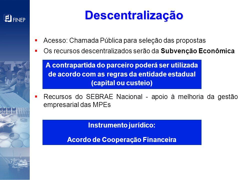 Instrumento jurídico: Acordo de Cooperação Financeira