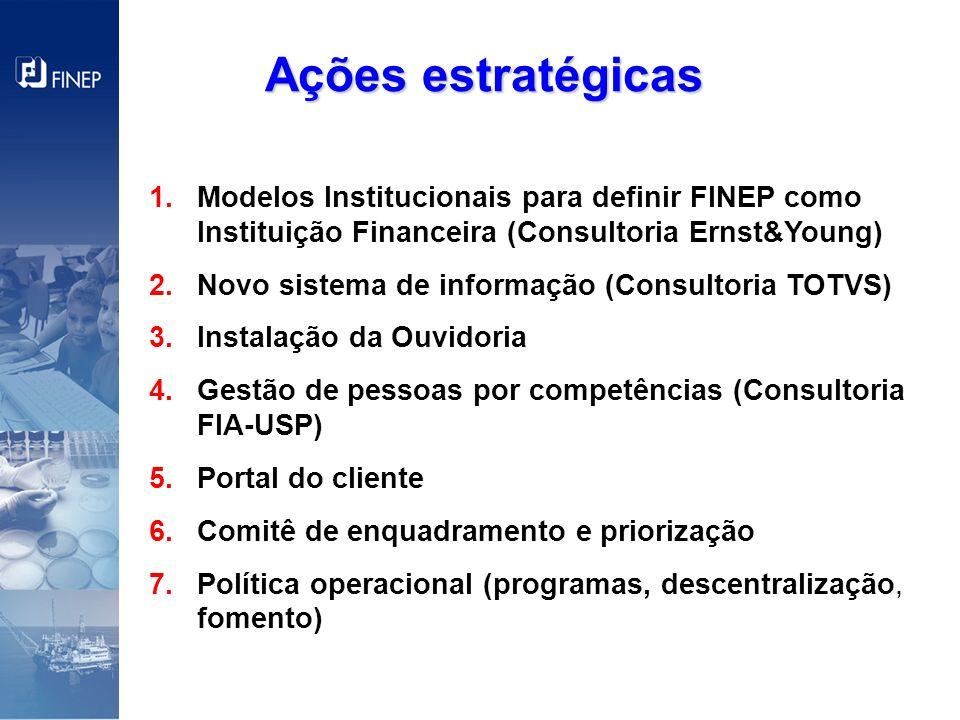 Ações estratégicas Modelos Institucionais para definir FINEP como Instituição Financeira (Consultoria Ernst&Young)
