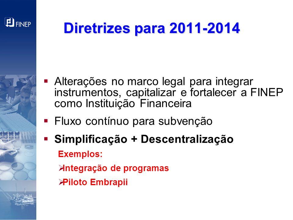 Diretrizes para 2011-2014 Alterações no marco legal para integrar instrumentos, capitalizar e fortalecer a FINEP como Instituição Financeira.
