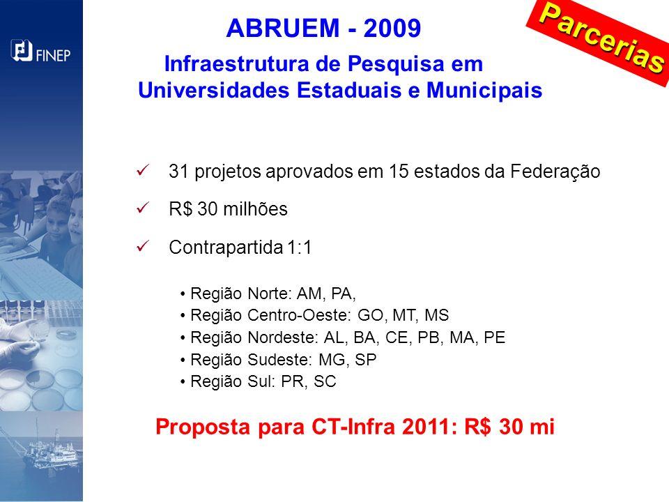 ABRUEM - 2009 Infraestrutura de Pesquisa em Universidades Estaduais e Municipais. Parcerias. 31 projetos aprovados em 15 estados da Federação.