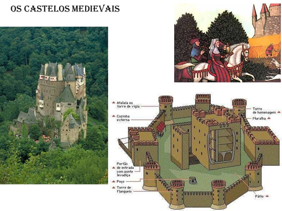 Os castelos medievais